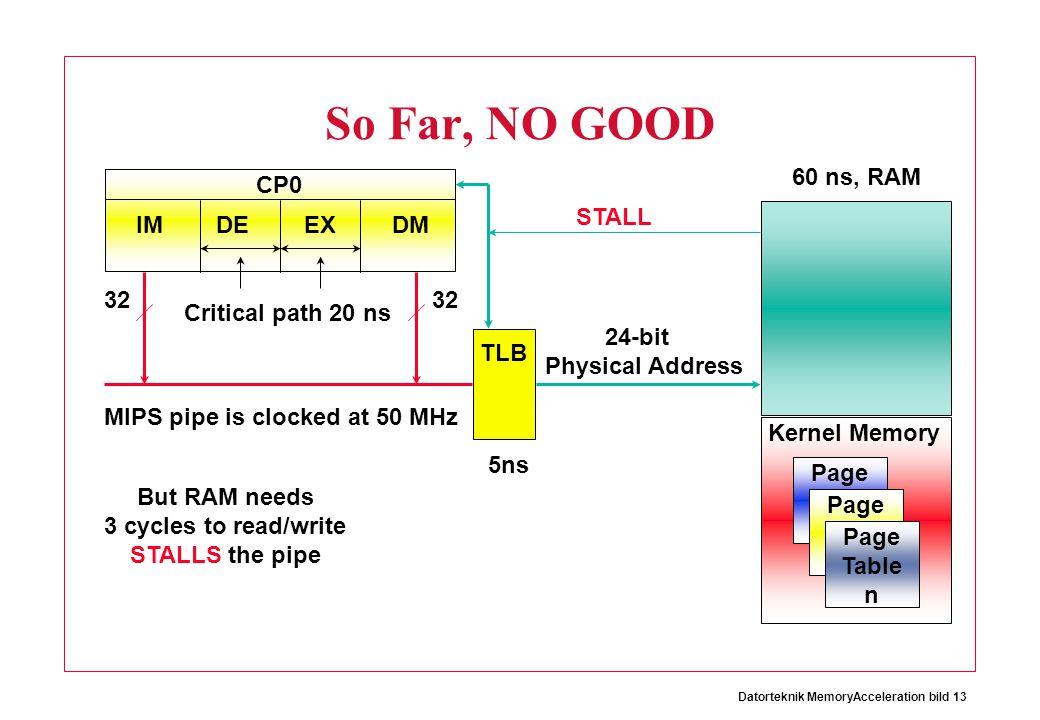 So Far, NO GOOD 60 ns, RAM CP0 STALL IM DE EX DM 32 32