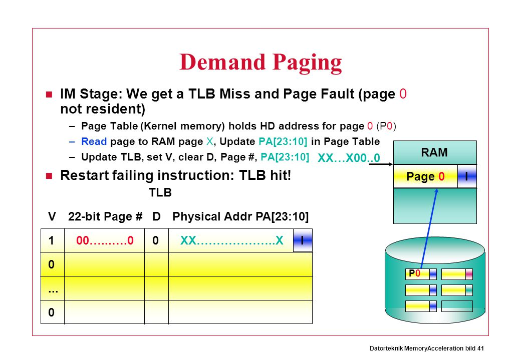 Demand Paging IM Stage: We get a TLB Miss and Page Fault (page 0 not resident) Page Table (Kernel memory) holds HD address for page 0 (P0)