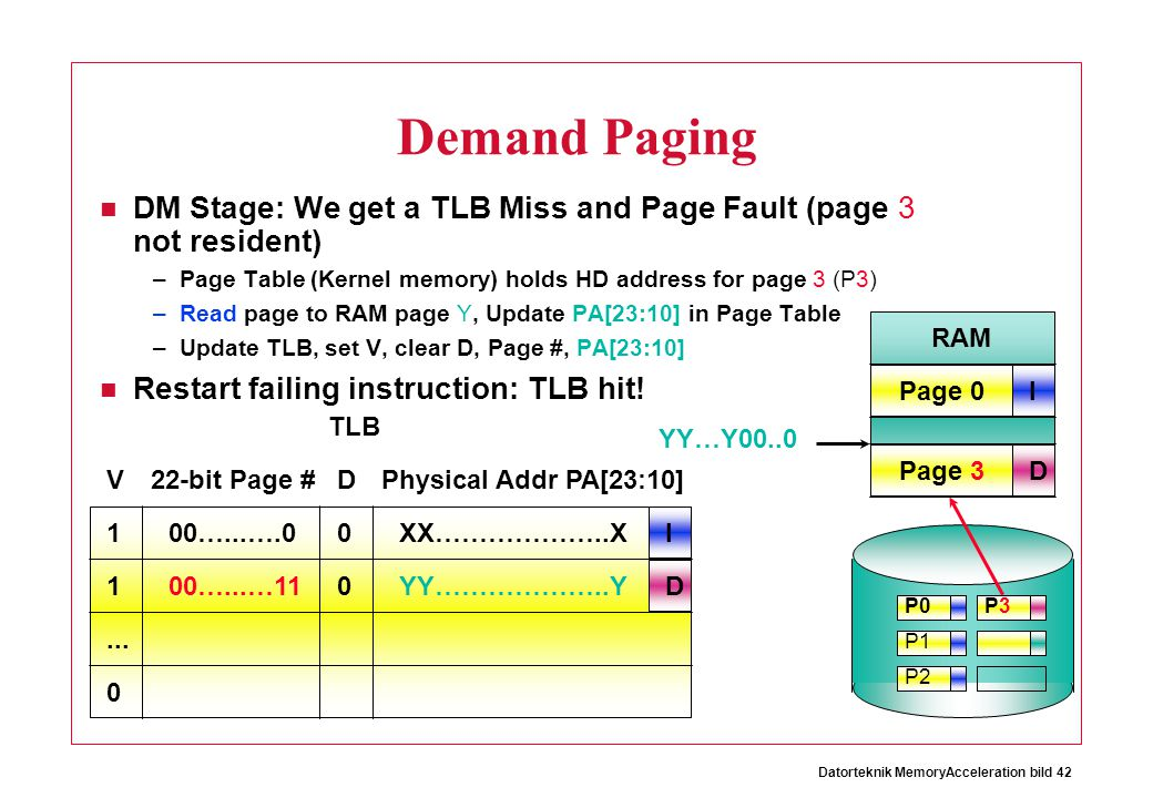 Demand Paging DM Stage: We get a TLB Miss and Page Fault (page 3 not resident) Page Table (Kernel memory) holds HD address for page 3 (P3)