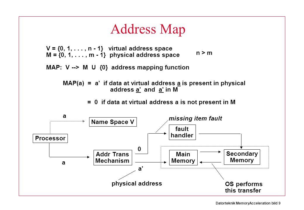 Address Map V = {0, 1, . . . , n - 1} virtual address space