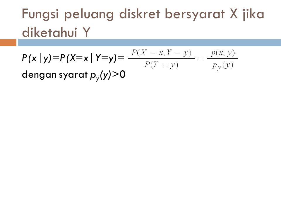 Fungsi peluang diskret bersyarat X jika diketahui Y