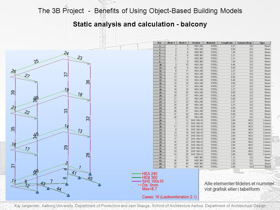 Static analysis and calculation - balcony