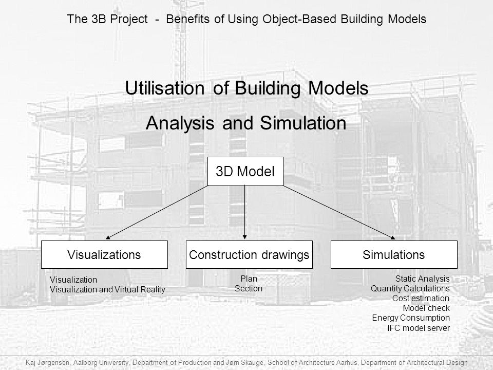 Utilisation of Building Models Analysis and Simulation