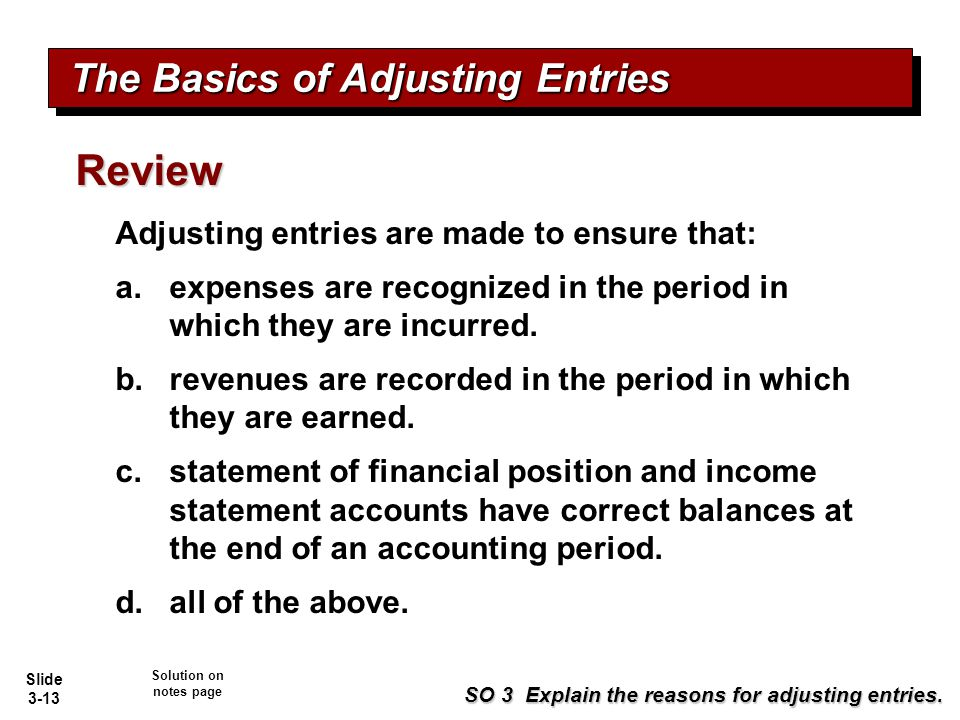 Review The Basics of Adjusting Entries