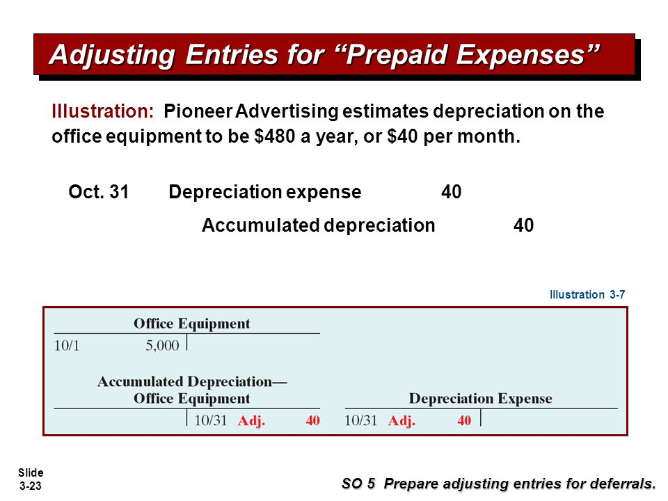 Adjusting Entries for Prepaid Expenses