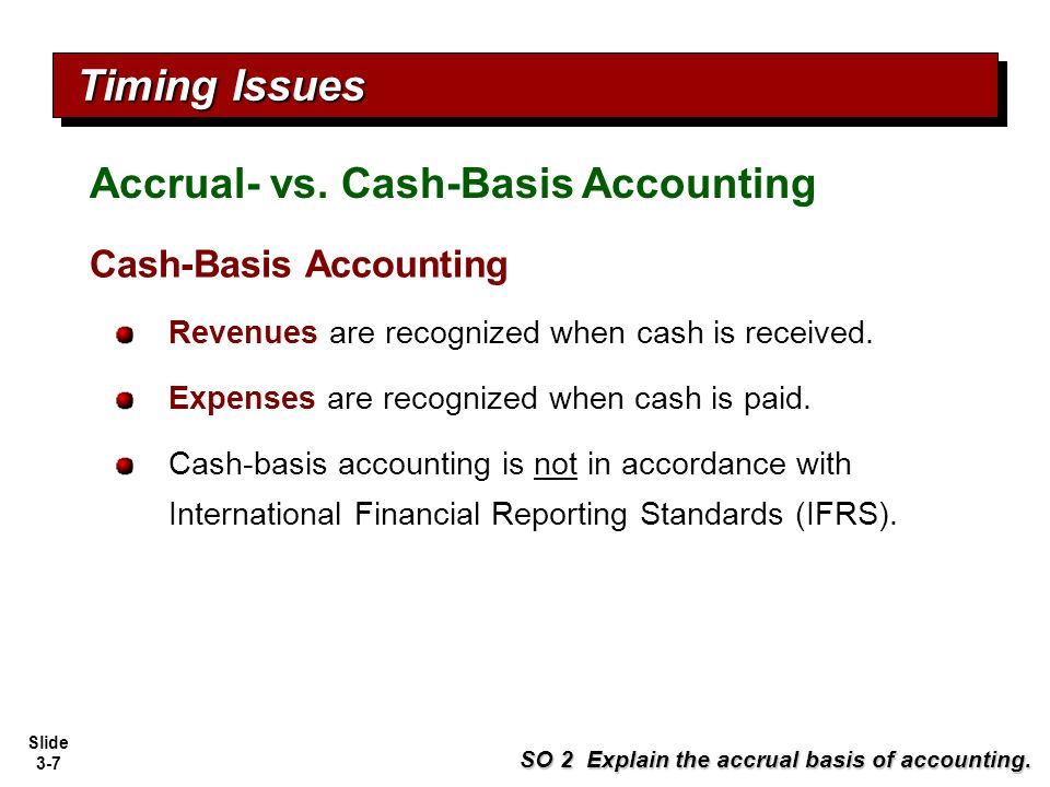 Timing Issues Accrual- vs. Cash-Basis Accounting Cash-Basis Accounting