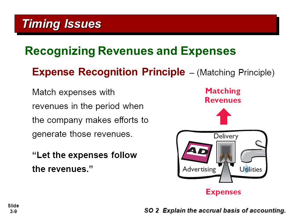 Timing Issues Recognizing Revenues and Expenses