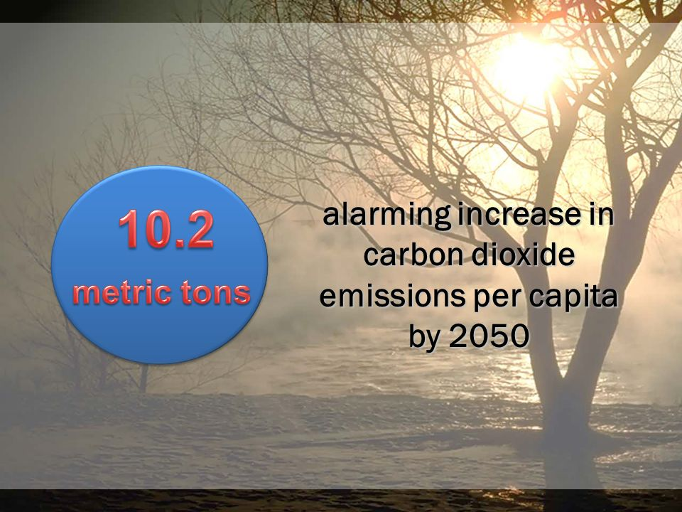 alarming increase in carbon dioxide emissions per capita by 2050