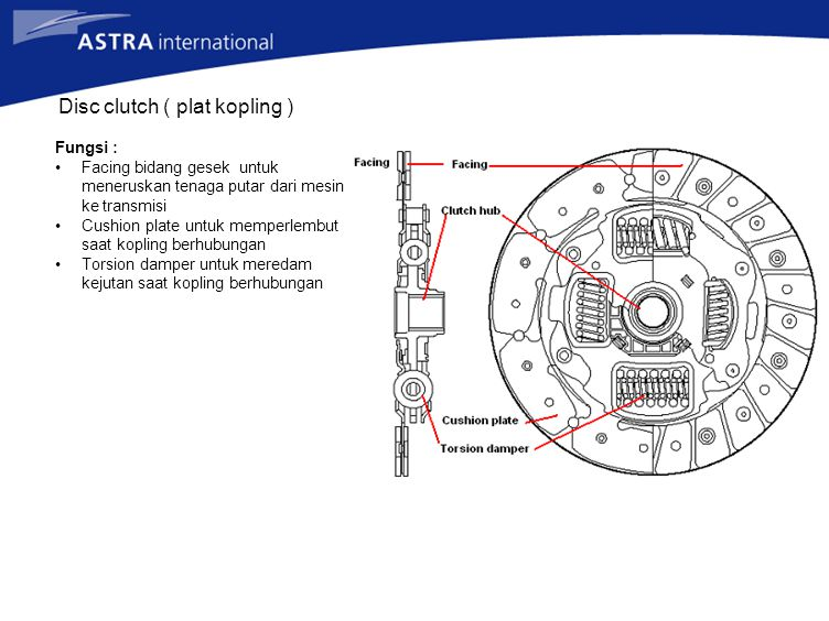 Disc clutch ( plat kopling )