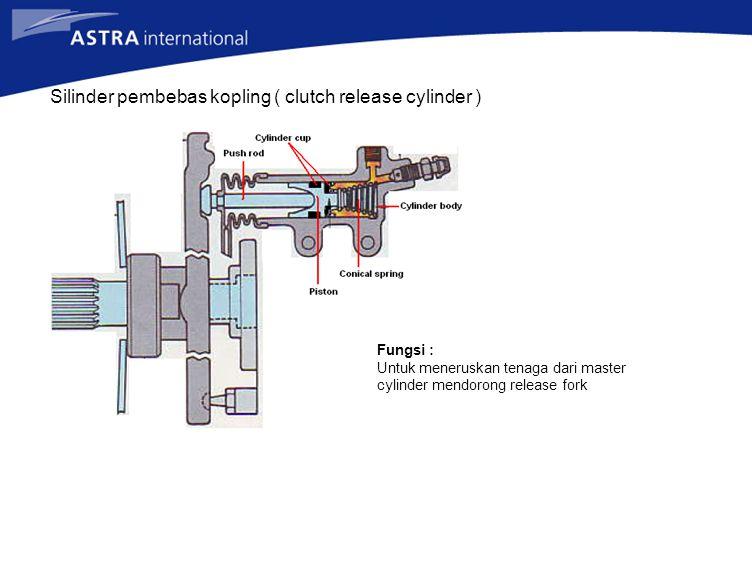 Silinder pembebas kopling ( clutch release cylinder )