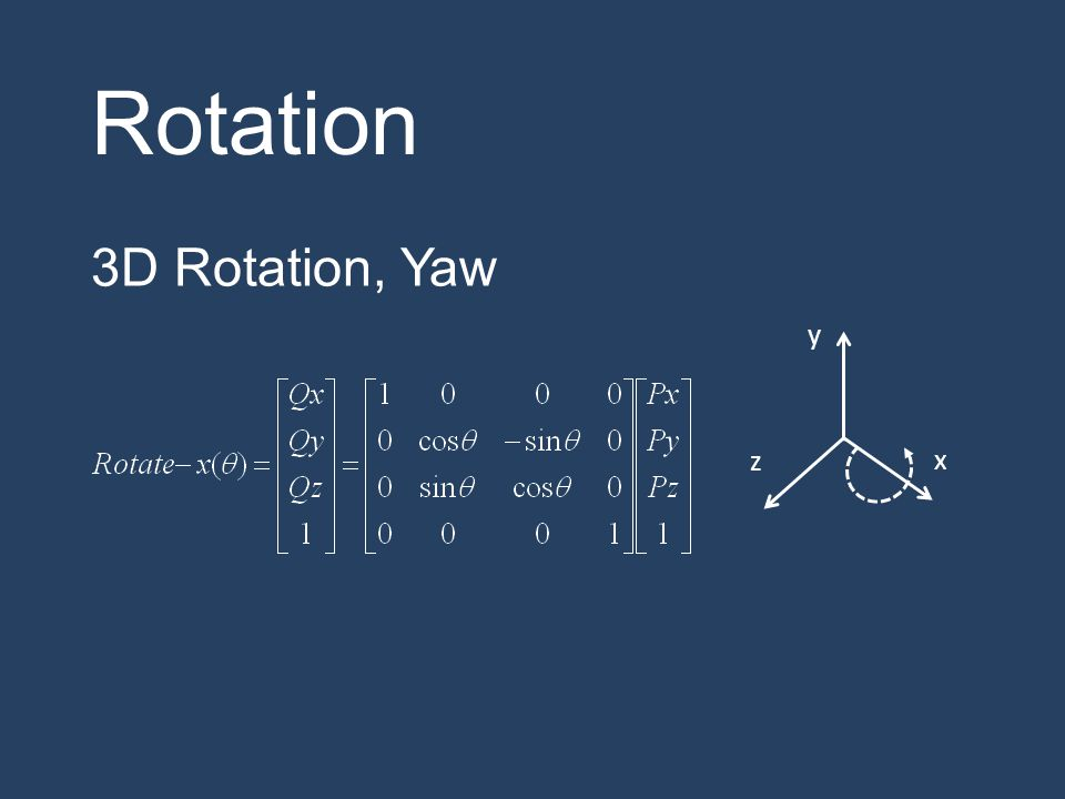 Rotation 3D Rotation, Yaw y z x