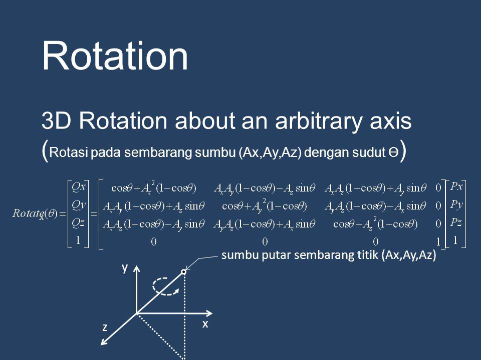 sumbu putar sembarang titik (Ax,Ay,Az)
