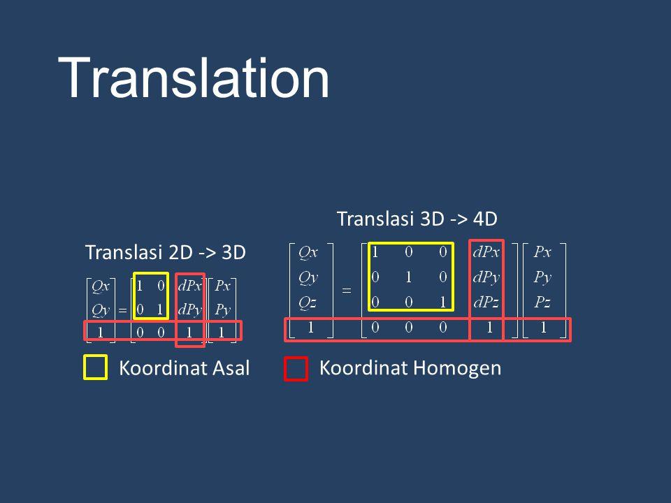 Translation Translasi 3D -> 4D Translasi 2D -> 3D Koordinat Asal