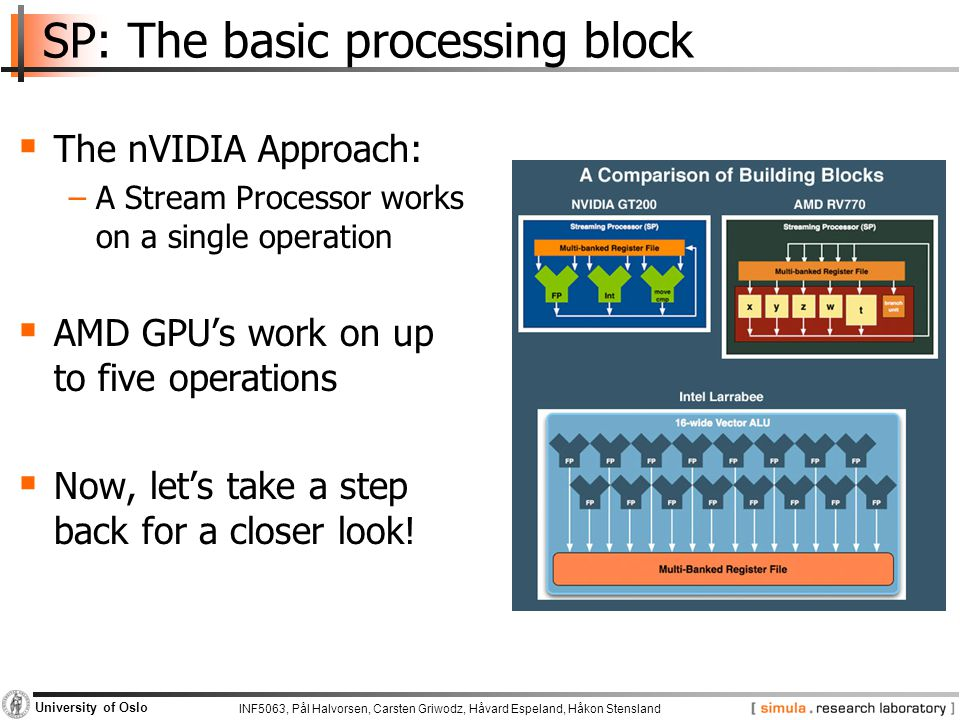 SP: The basic processing block
