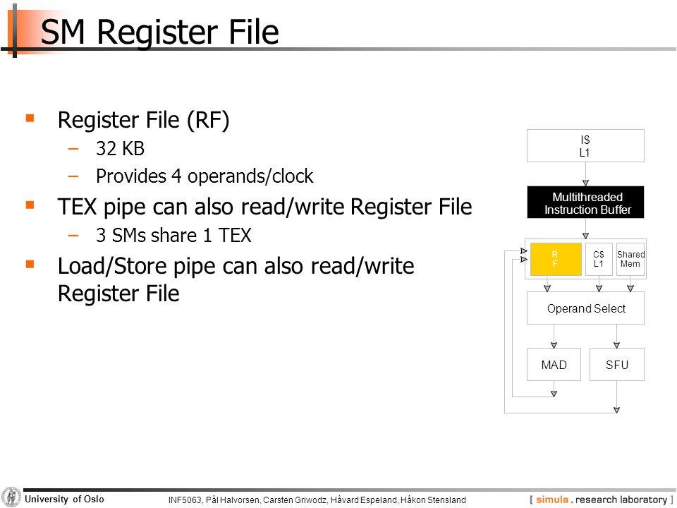 SM Register File Register File (RF)