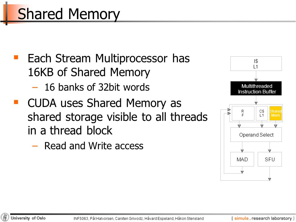 Shared Memory Each Stream Multiprocessor has 16KB of Shared Memory
