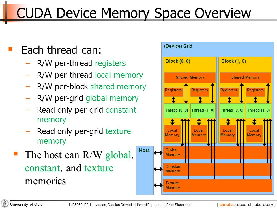 CUDA Device Memory Space Overview