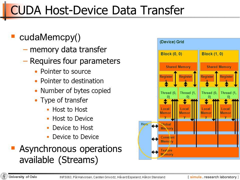 CUDA Host-Device Data Transfer