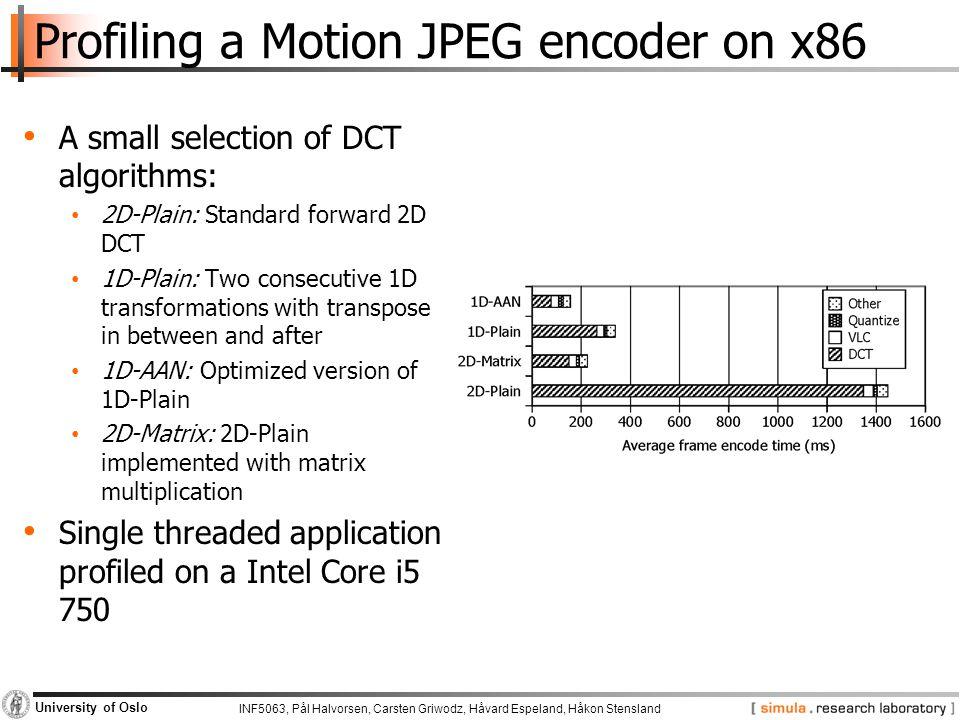 Profiling a Motion JPEG encoder on x86