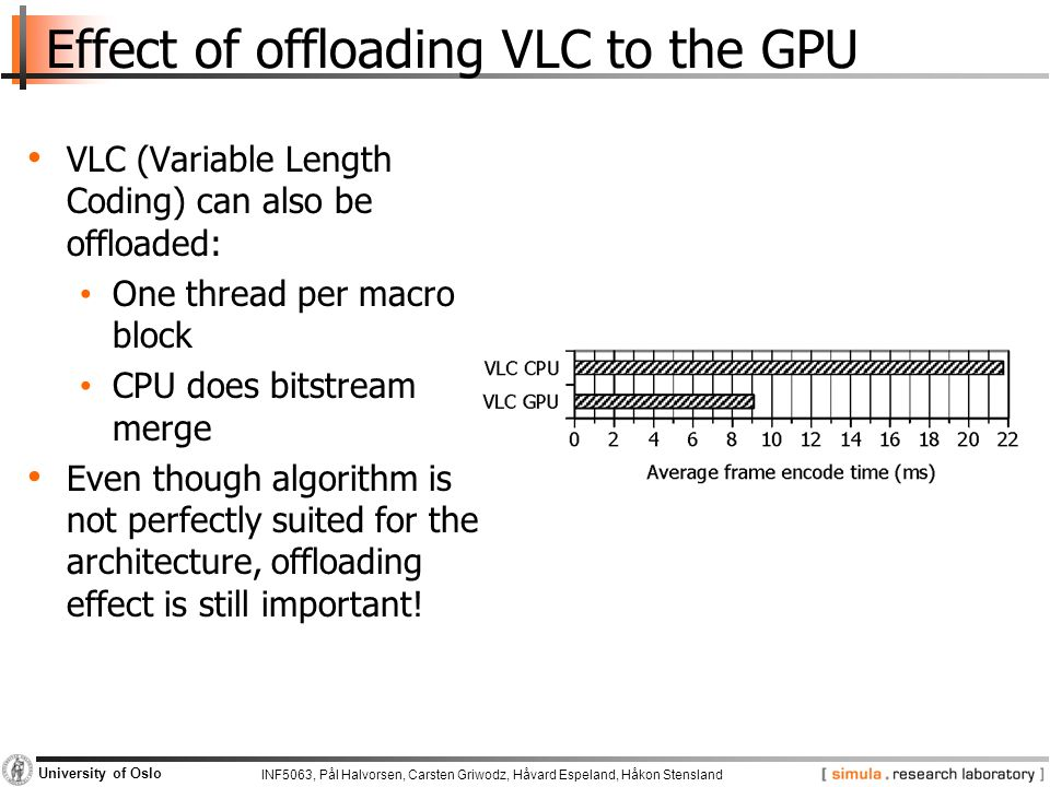 Effect of offloading VLC to the GPU