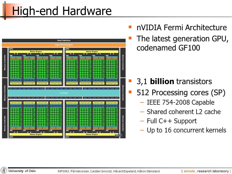 High-end Hardware nVIDIA Fermi Architecture