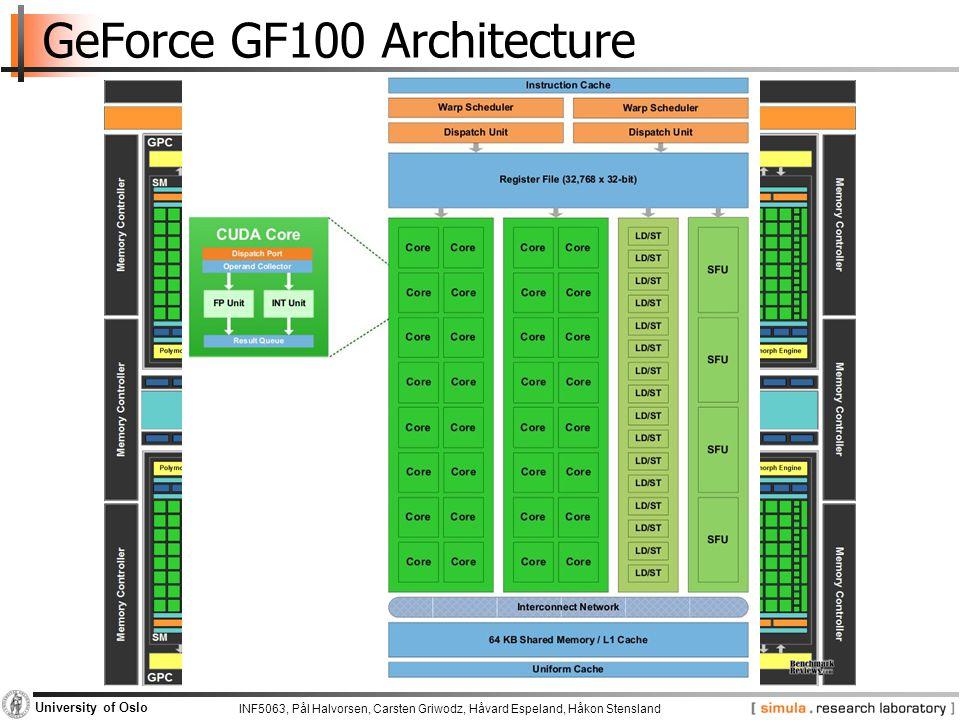 GeForce GF100 Architecture