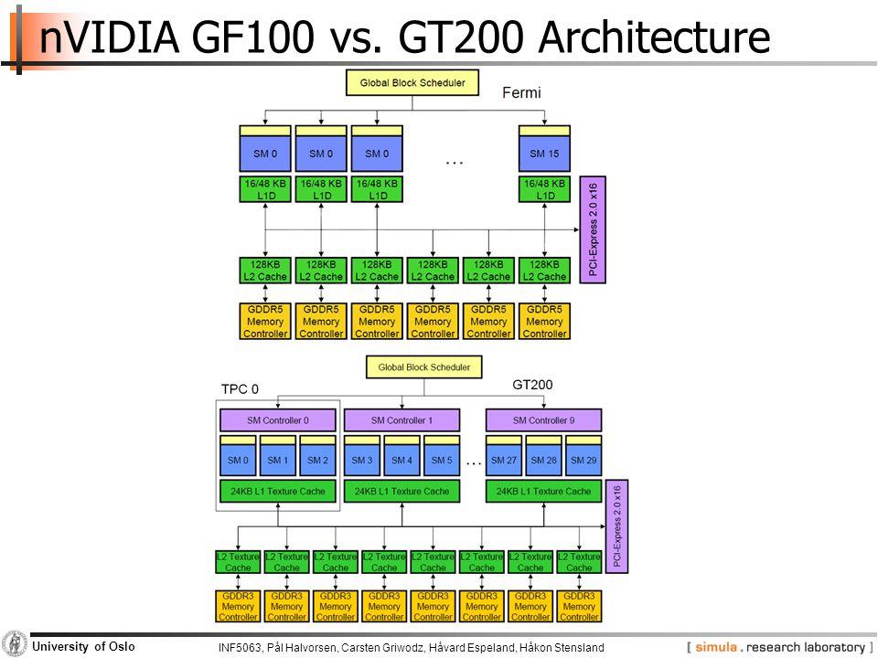 nVIDIA GF100 vs. GT200 Architecture