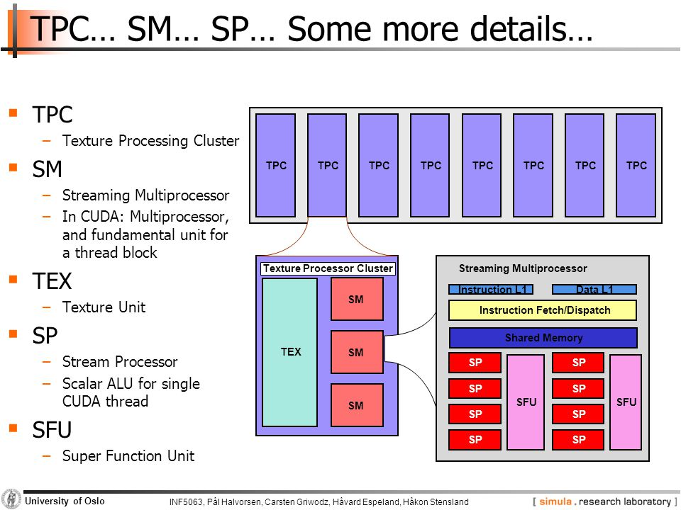TPC… SM… SP… Some more details…