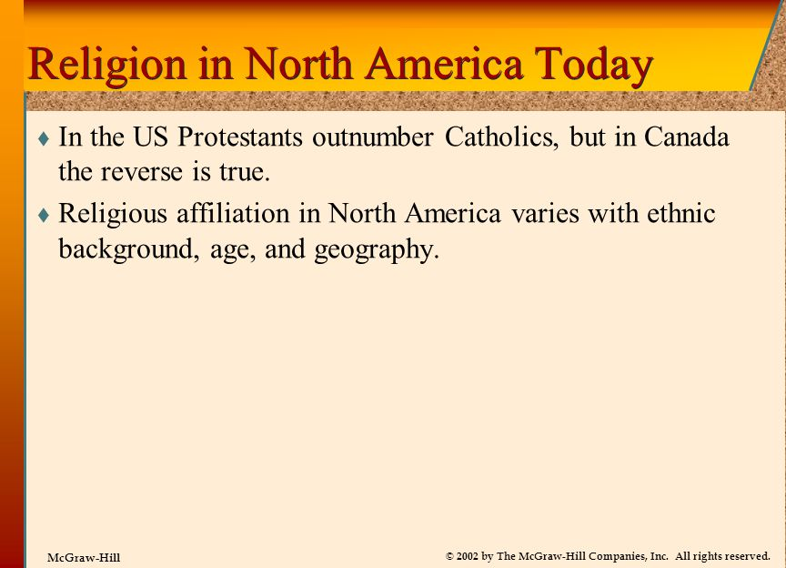 Religion in North America Today