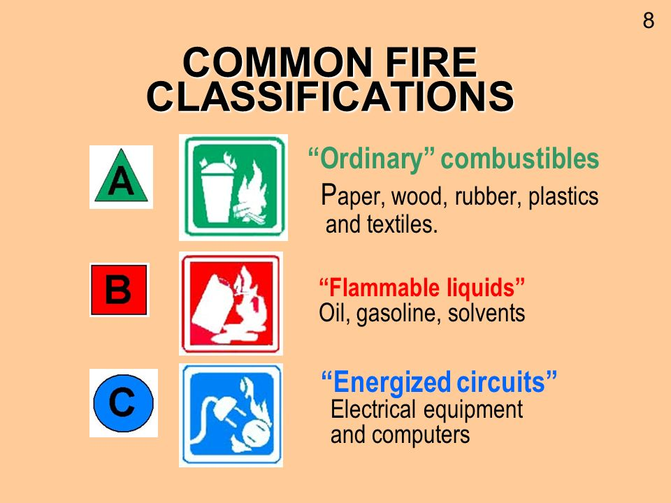 COMMON FIRE CLASSIFICATIONS
