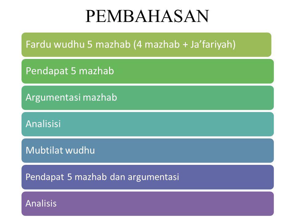 PEMBAHASAN Fardu wudhu 5 mazhab (4 mazhab + Ja'fariyah)