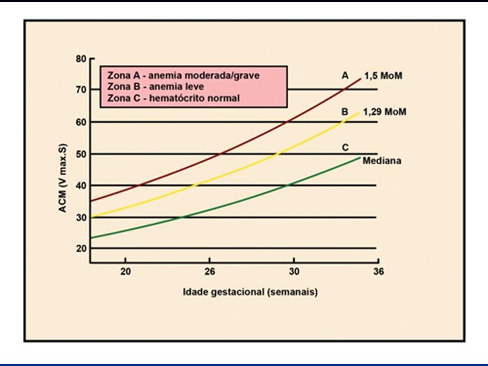 Obstet Gynecol 2002;100:600 –11.