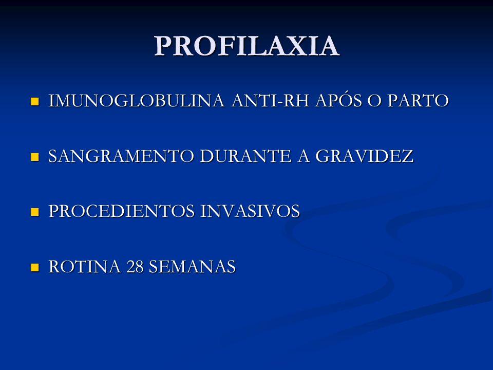 PROFILAXIA IMUNOGLOBULINA ANTI-RH APÓS O PARTO