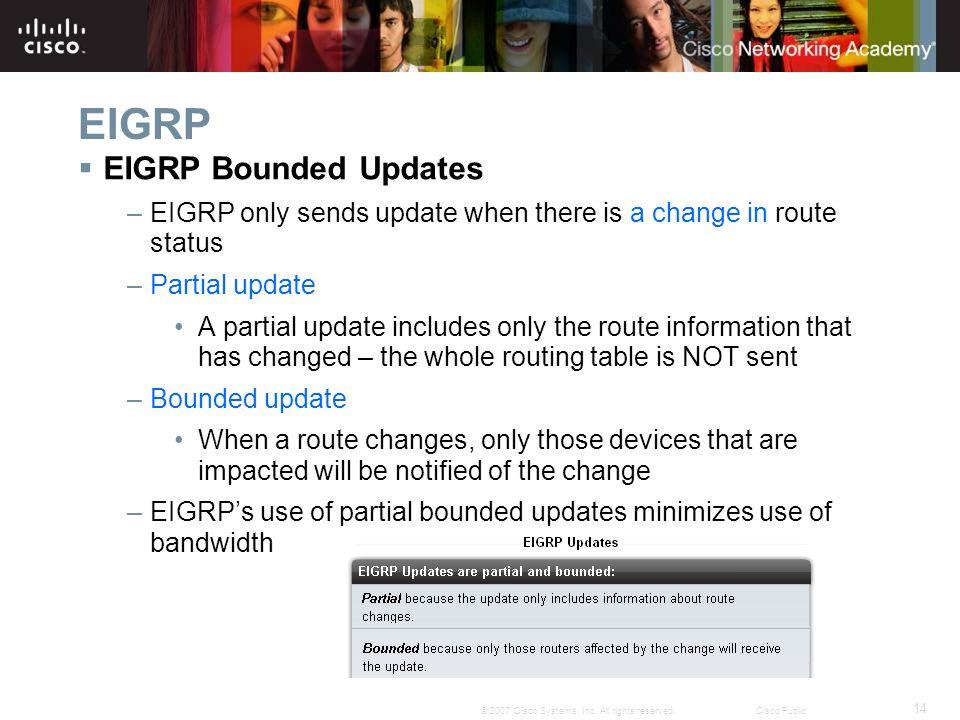 EIGRP EIGRP Bounded Updates