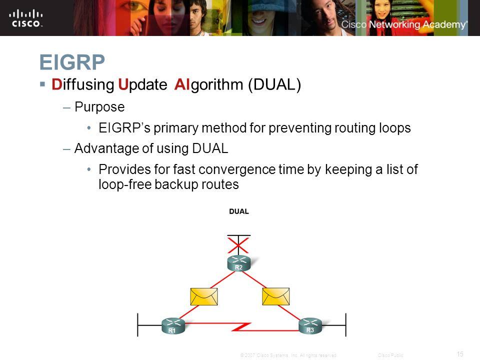 EIGRP Diffusing Update Algorithm (DUAL) Purpose