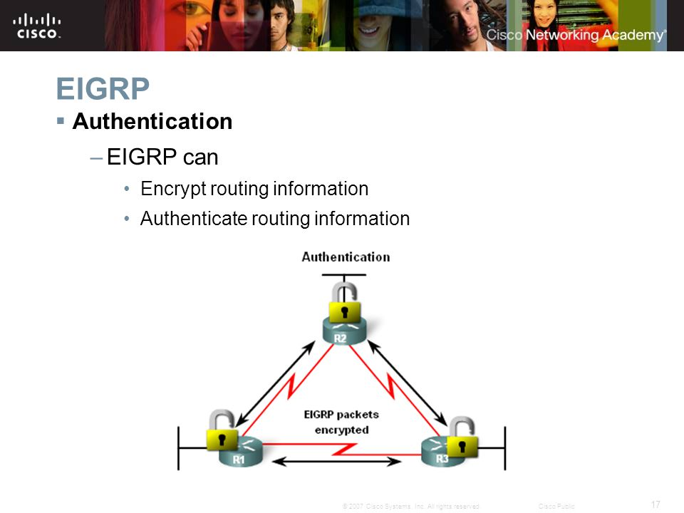 EIGRP Authentication EIGRP can Encrypt routing information