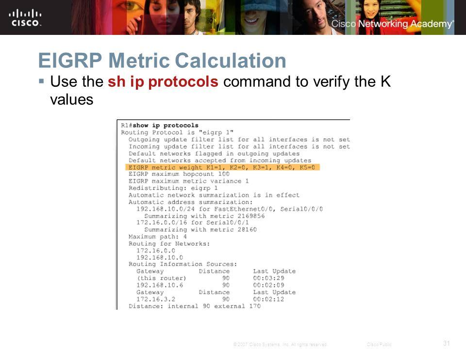 EIGRP Metric Calculation
