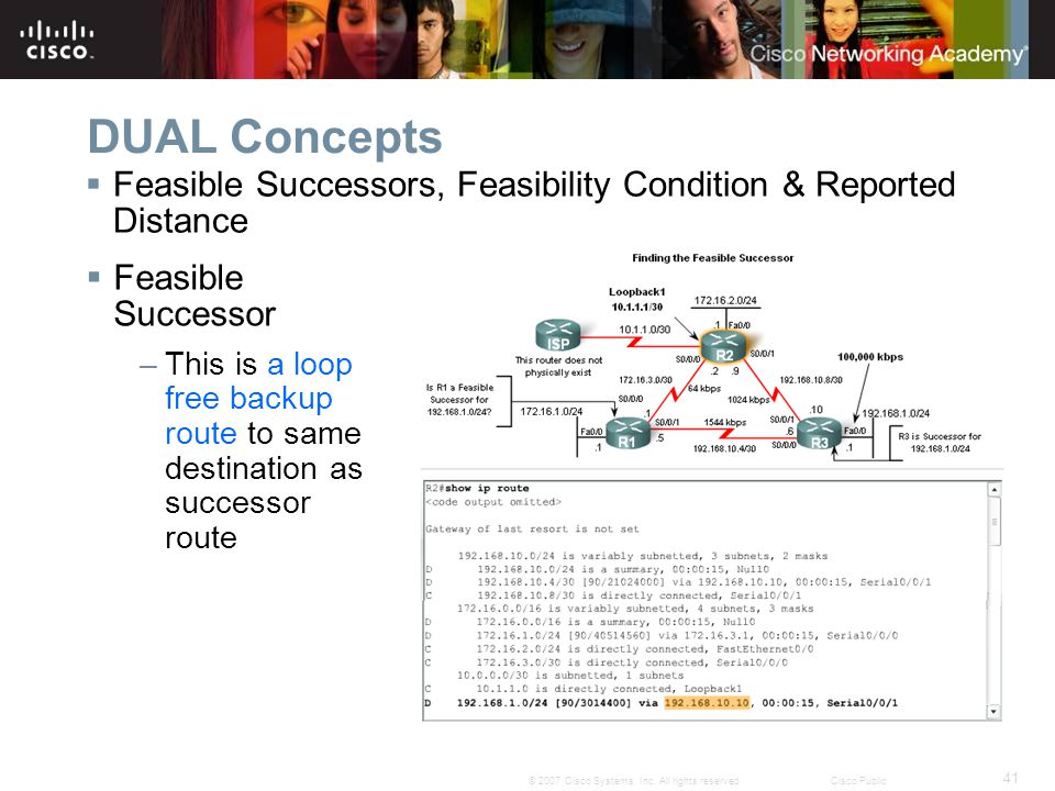 DUAL Concepts Feasible Successors, Feasibility Condition & Reported Distance. Feasible Successor.