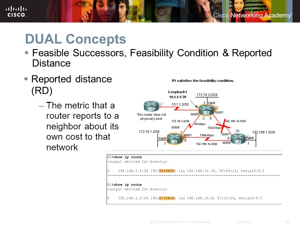 DUAL Concepts Feasible Successors, Feasibility Condition & Reported Distance. Reported distance (RD)