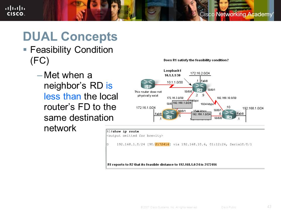 DUAL Concepts Feasibility Condition (FC)