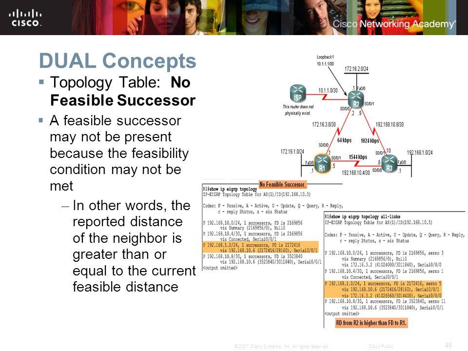DUAL Concepts Topology Table: No Feasible Successor