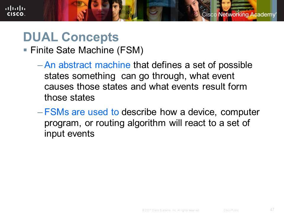 DUAL Concepts Finite Sate Machine (FSM)