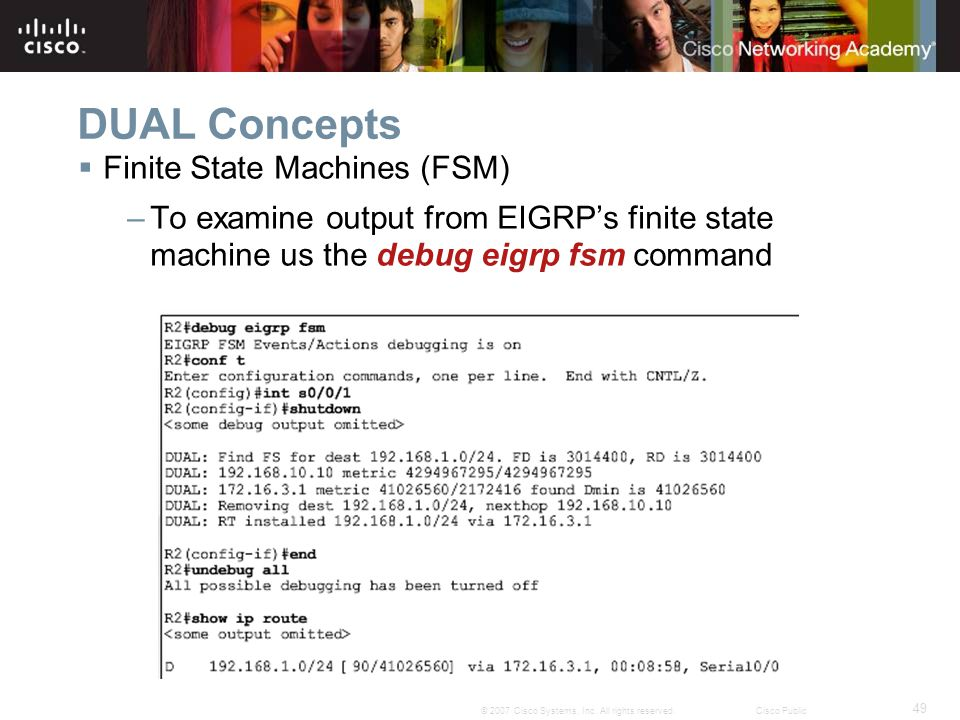DUAL Concepts Finite State Machines (FSM)