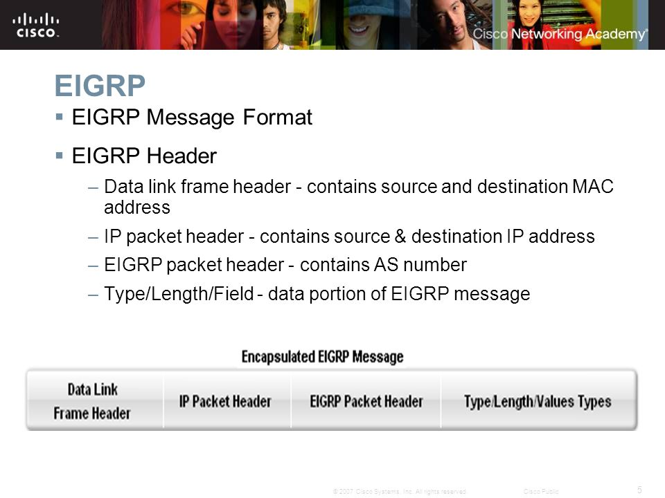 EIGRP EIGRP Message Format EIGRP Header