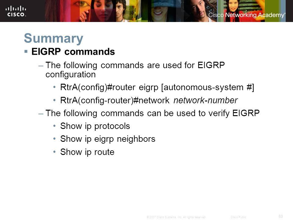 Summary EIGRP commands