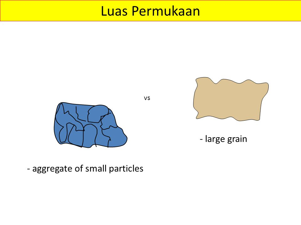 Luas Permukaan vs - large grain - aggregate of small particles