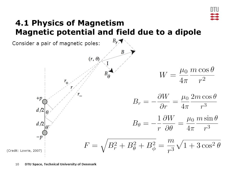 4.1 Physics of Magnetism Magnetic potential and field due to a dipole