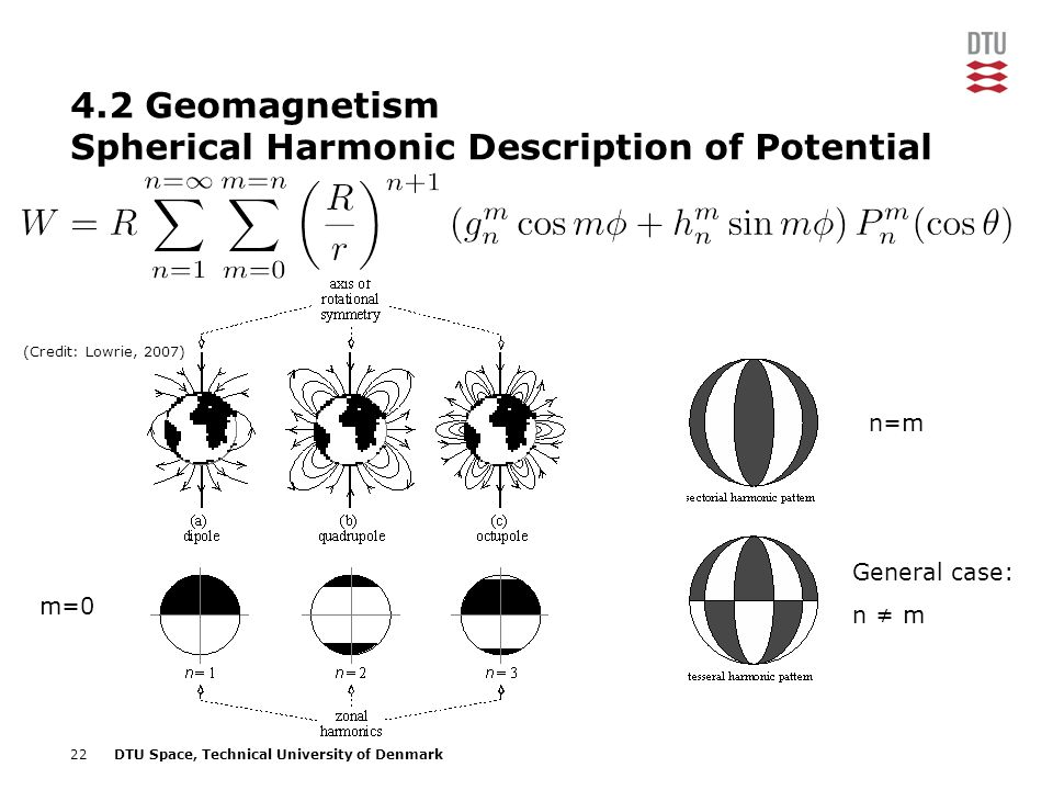 4.2 Geomagnetism Spherical Harmonic Description of Potential