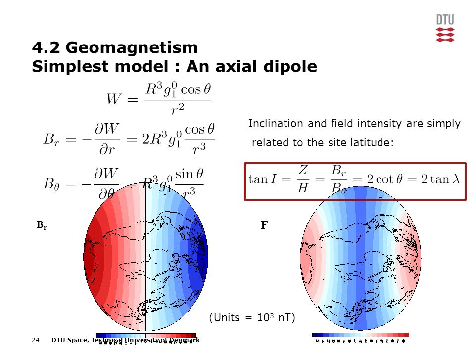 4.2 Geomagnetism Simplest model : An axial dipole