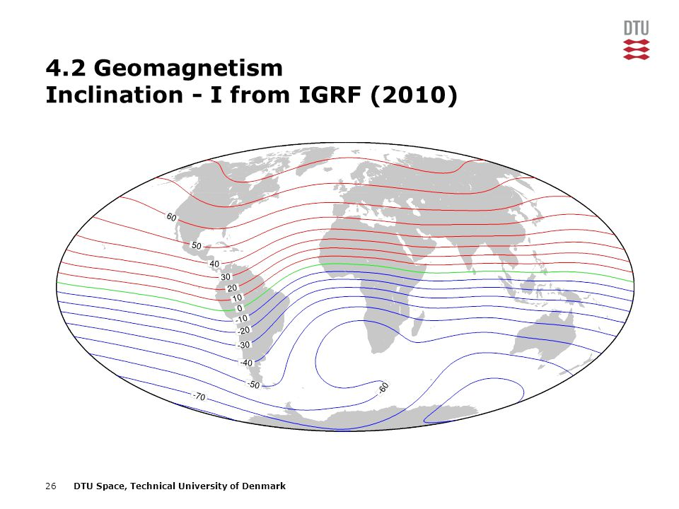 4.2 Geomagnetism Inclination - I from IGRF (2010)